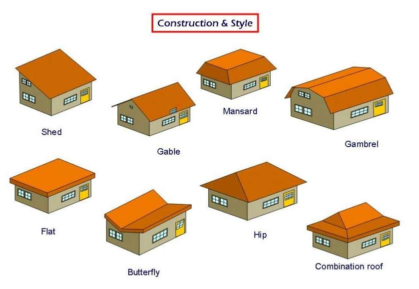 construction-&-style