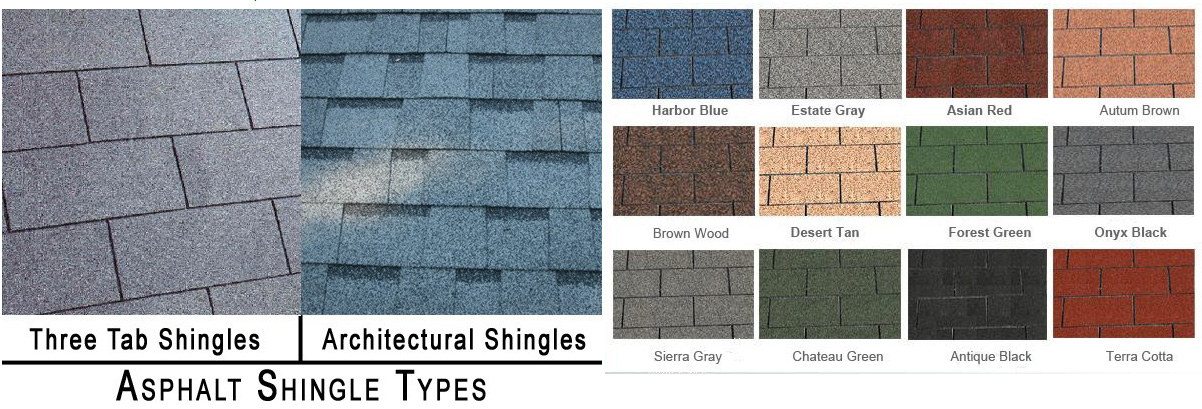 Asphalt shingles alpha construction group for How many types of roofing shingles are there